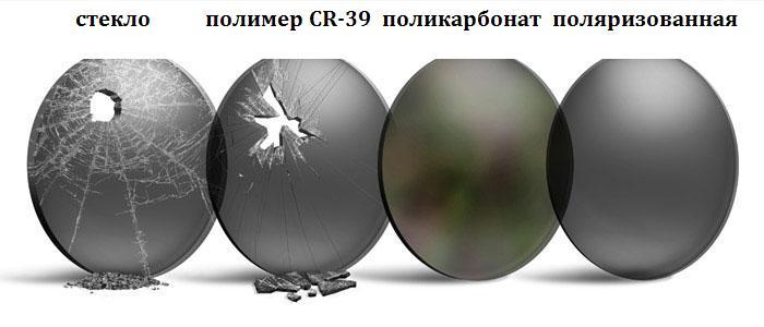 стекло и полимеры
